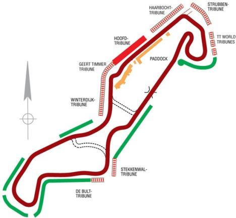 Het circuit van Assen
